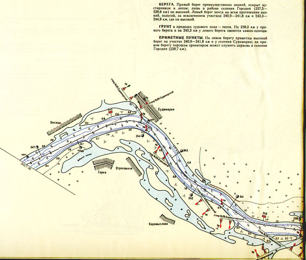 глубины иваньковского водохранилища дубна