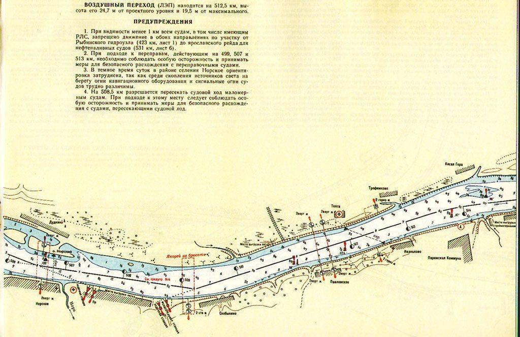 Карту Глубин Горьковского Водохранилища